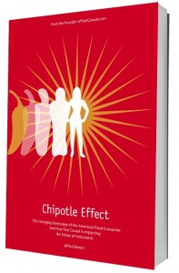 Chipotle Effect